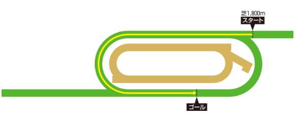 f:id:uwanosorajikenbo:20170322172245p:plain