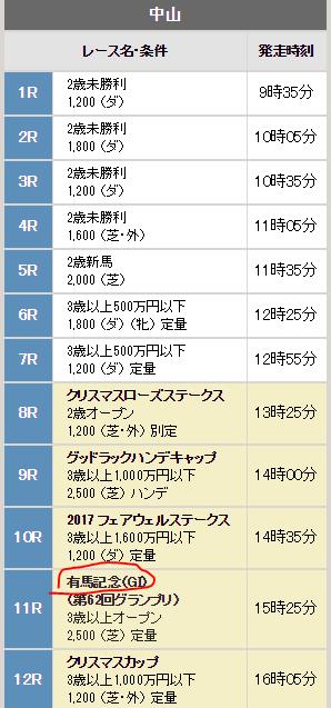 f:id:uwanosorajikenbo:20171210180748p:plain