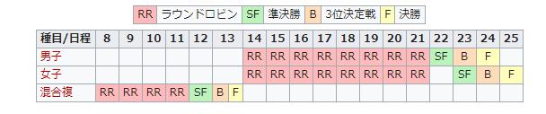 f:id:uwanosorajikenbo:20180114171020p:plain
