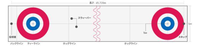 f:id:uwanosorajikenbo:20180114183828p:plain