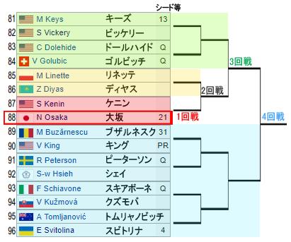 f:id:uwanosorajikenbo:20180526220204p:plain