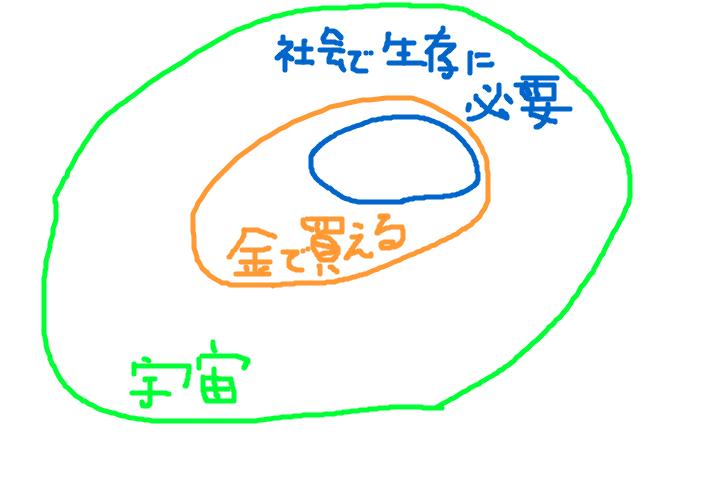 f:id:uxirisu:20170421105719p:plain