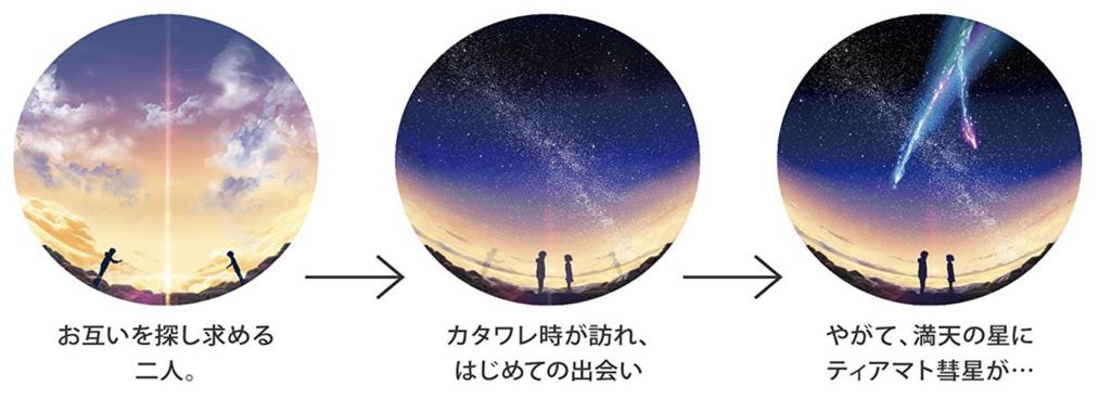 f:id:uxirisu:20180122044023p:plain