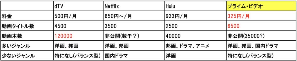 f:id:uxirisu:20180308000426p:plain