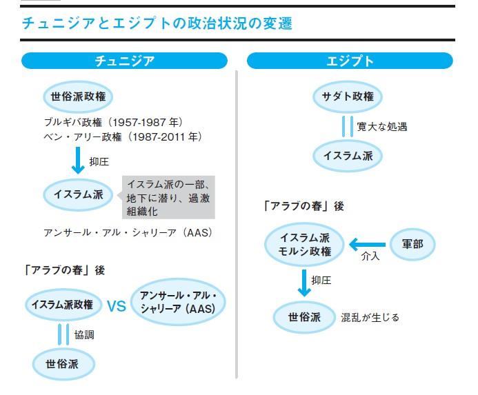 f:id:uyamatakuei:20160819162917j:plain