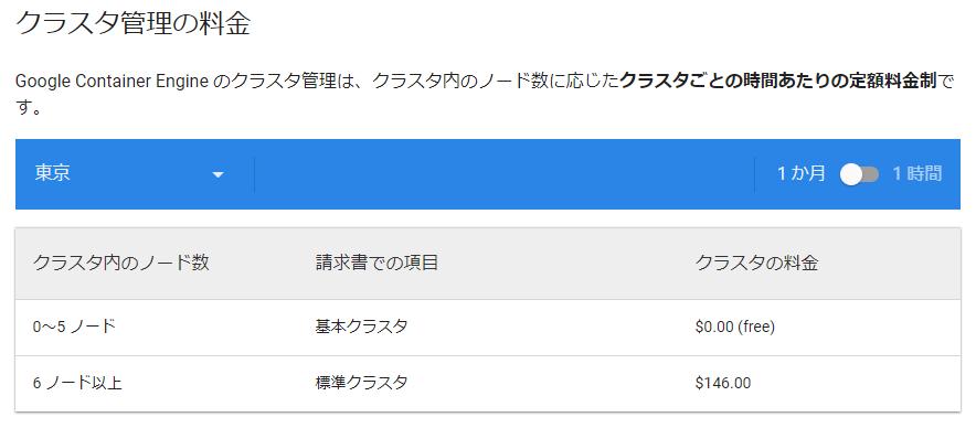 f:id:uyamazak:20171108164828p:plain