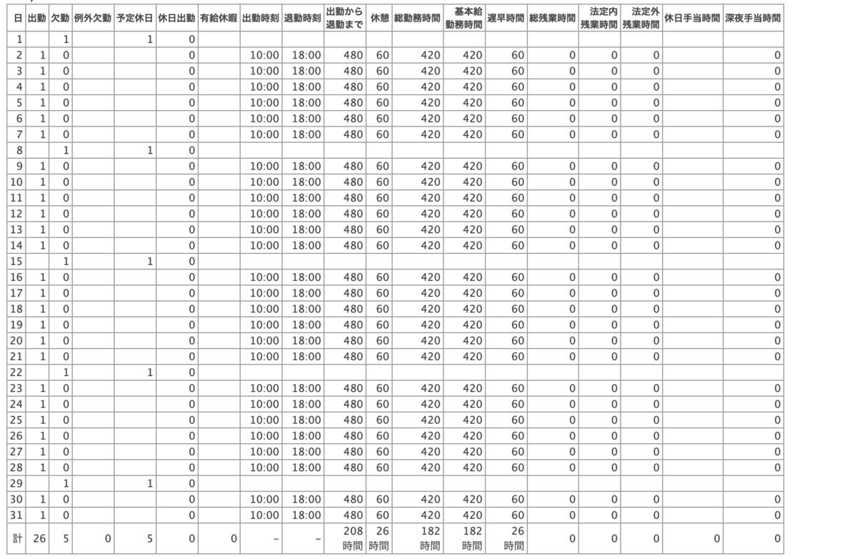 f:id:uyamazak:20200312114653p:plain
