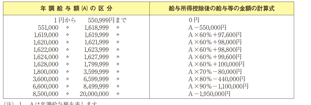 f:id:uyamazak:20201204175448p:plain