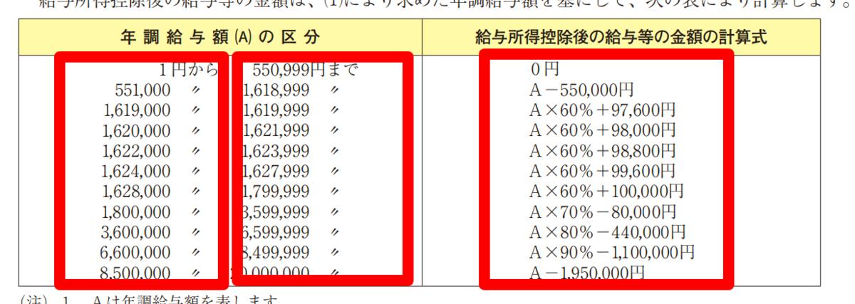 f:id:uyamazak:20201204175630p:plain