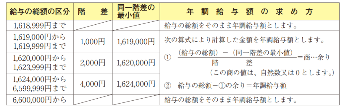 f:id:uyamazak:20201204180059p:plain