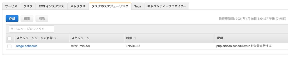 f:id:uyamazak:20210416180458p:plain
