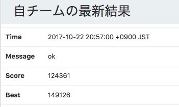 f:id:uzulla:20171022231526p:plain