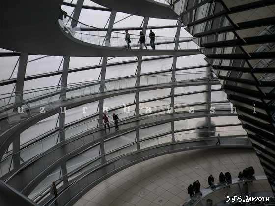 Reichstag Dom
