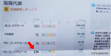 f:id:uzurabanashi:20210310103742p:plain