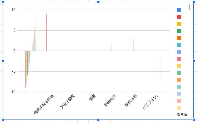 f:id:uzusiox:20200212121945p:plain