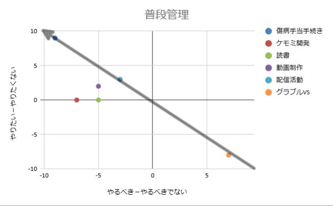 f:id:uzusiox:20200212122326p:plain