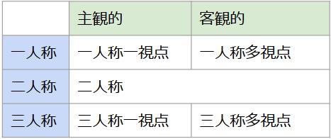 f:id:uzusiox:20200716195904p:plain