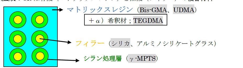 f:id:v33-MDDT:20181026000154p:plain