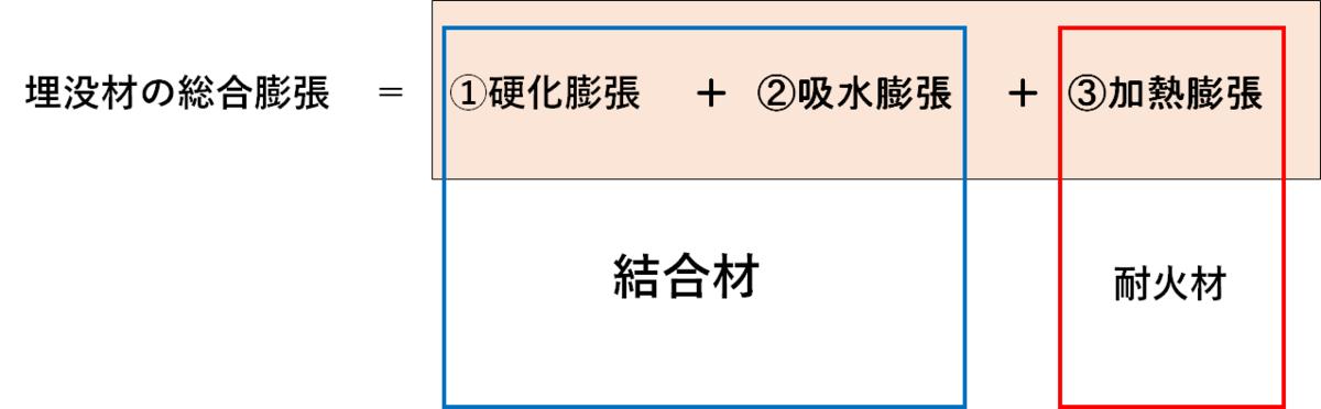 f:id:v33-MDDT:20190411111840p:plain