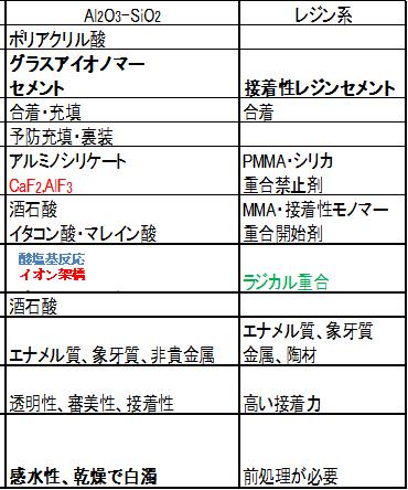 f:id:v33-MDDT:20190827102616p:plain