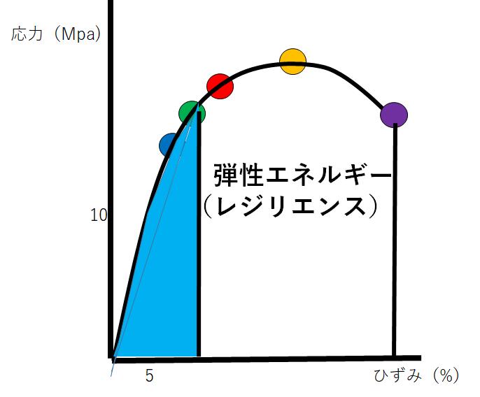 f:id:v33-MDDT:20200410150002p:plain
