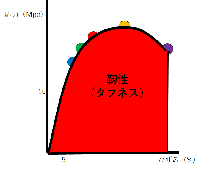 f:id:v33-MDDT:20200410150051p:plain