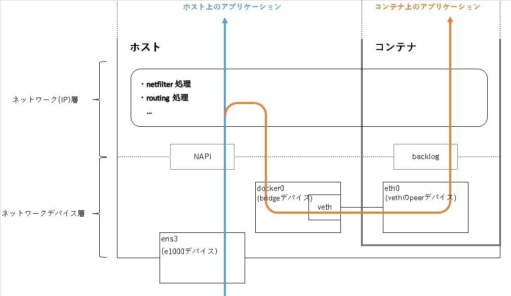 f:id:va_nishimura:20201028105343j:plain