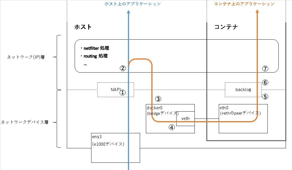 f:id:va_nishimura:20201028105405j:plain