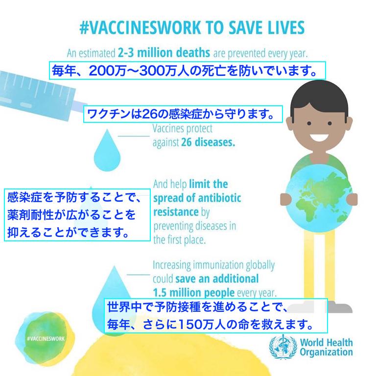 f:id:vaccinophile:20170425110006j:plain