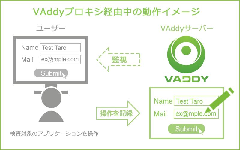 f:id:vaddy:20200501145951p:plain