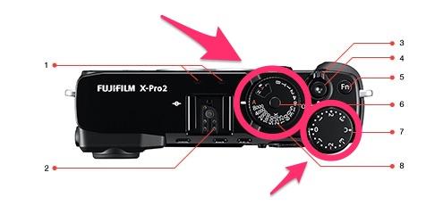 「FUJIFILM X-Pro2」ボタン類解説