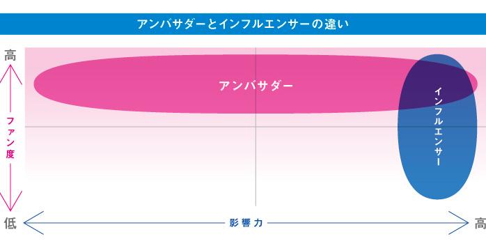 f:id:varioustoshi:20180308164343j:plain