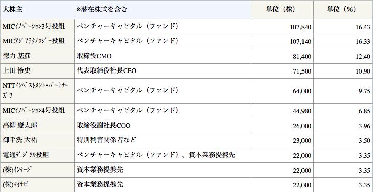 f:id:varioustoshi:20180308165813p:plain