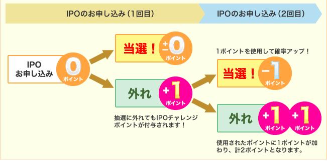 f:id:varioustoshi:20180309151916p:plain