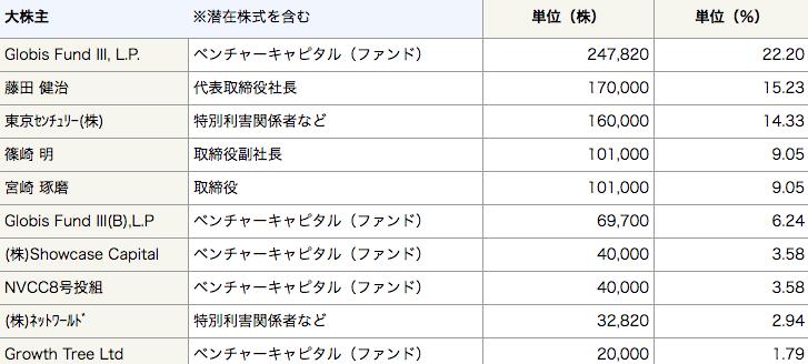 f:id:varioustoshi:20180314134000p:plain