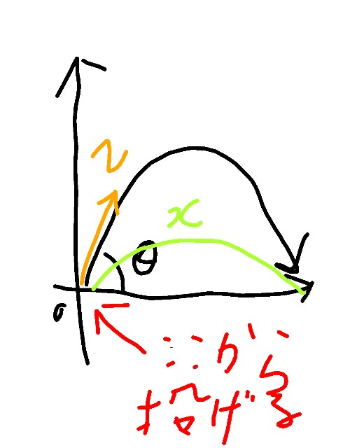 f:id:vasewell:20200219214917j:plain