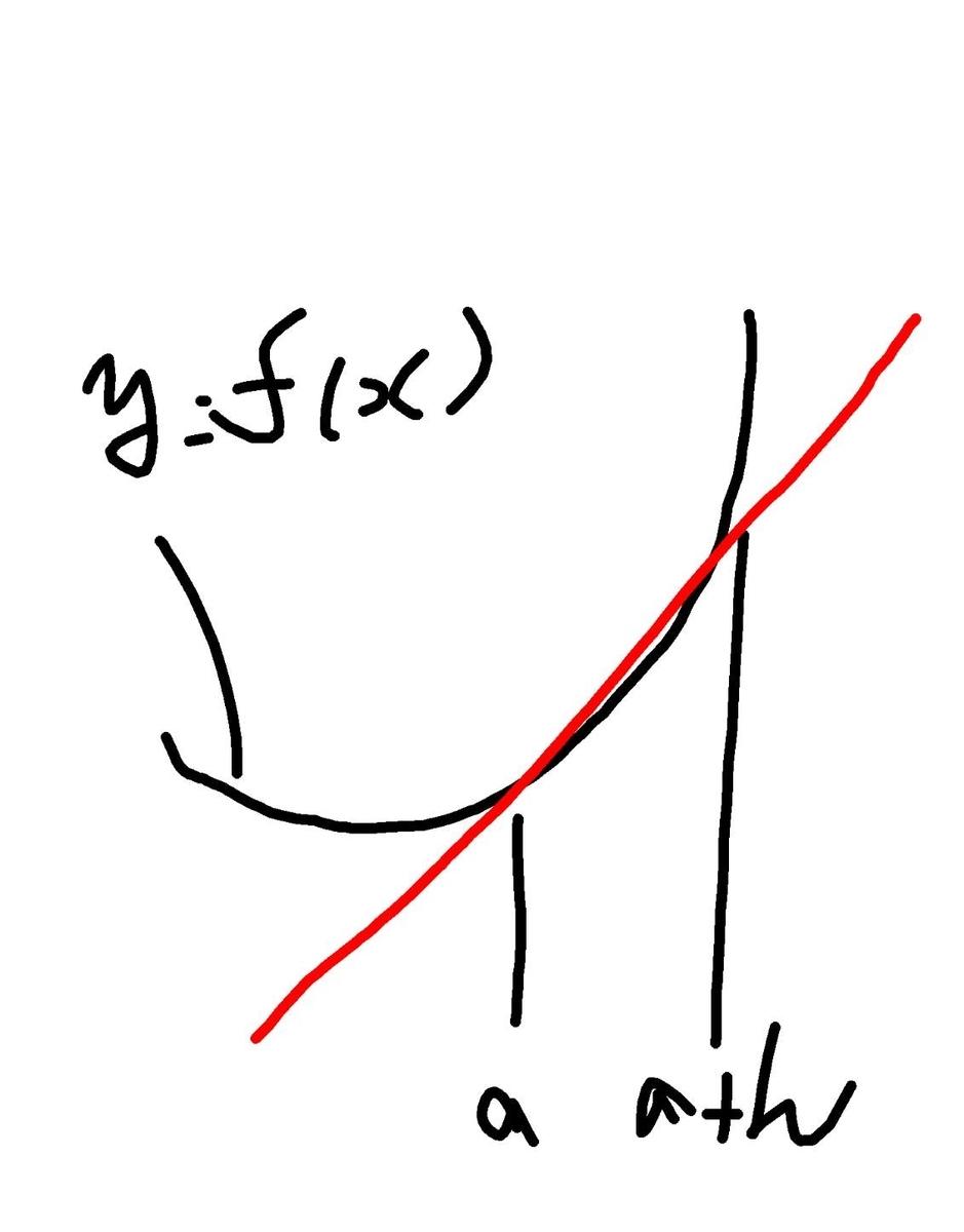 f:id:vasewell:20200227222119j:plain