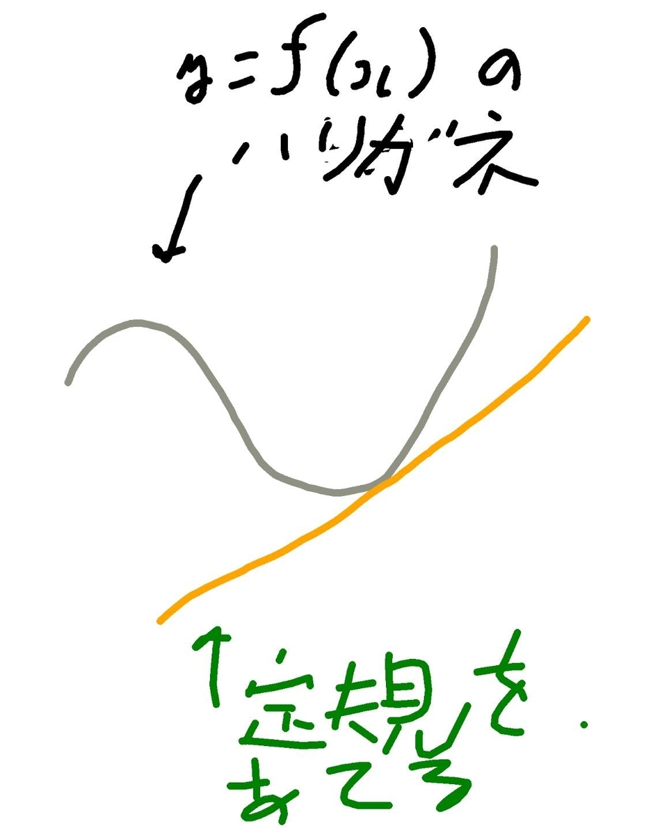 f:id:vasewell:20200227222539j:plain