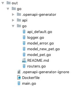 OpenAPI3を使ってみよう!Go言語でクライアントとスタブの自動