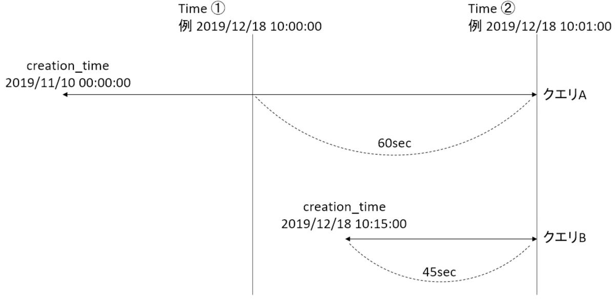 f:id:vasilyjp:20200221165125j:plain