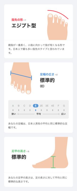 足型診断の表示画面