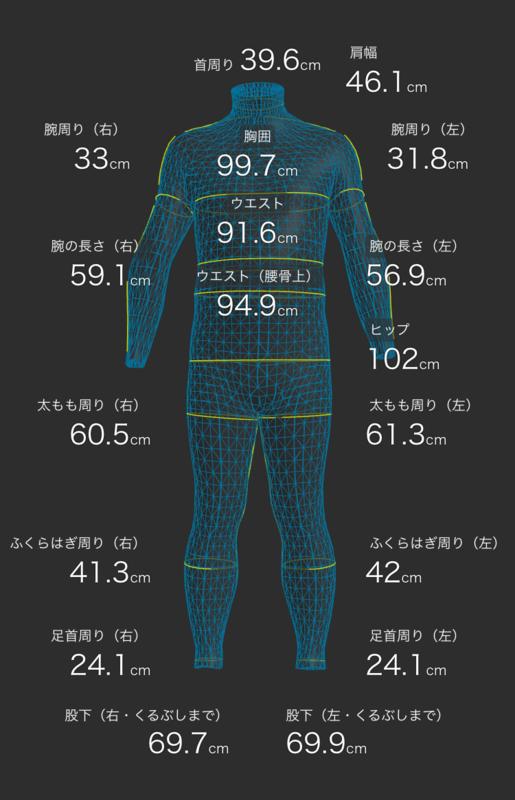 ZOZOSUITによる計測結果の表示画面