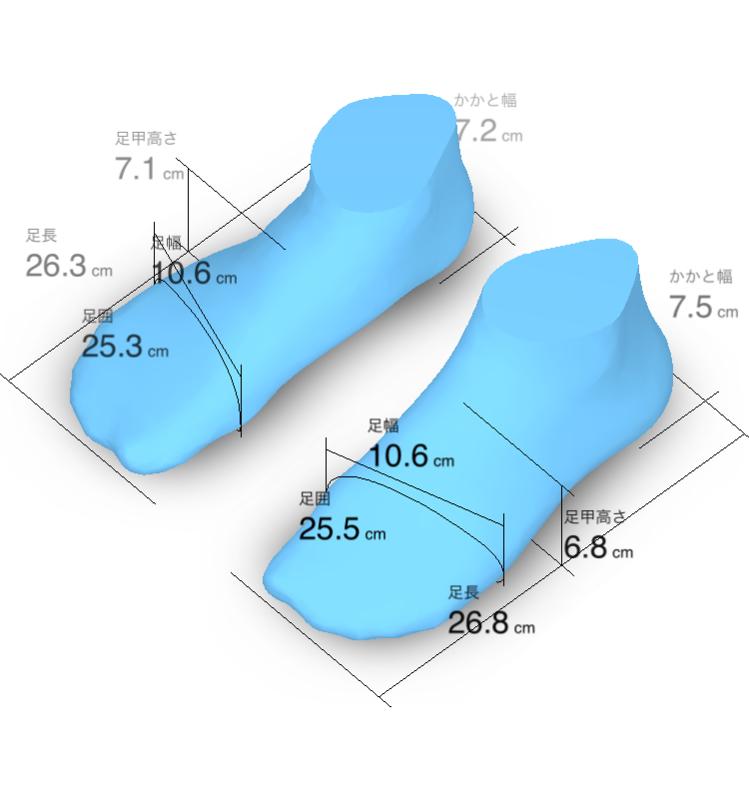 ZOZOMATによる計測結果の表示画面