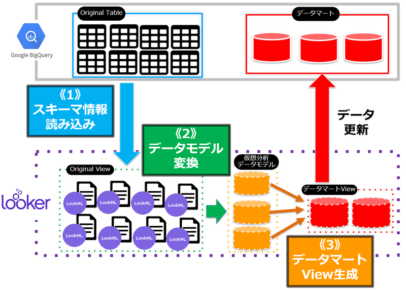 data_calc_setting_flow