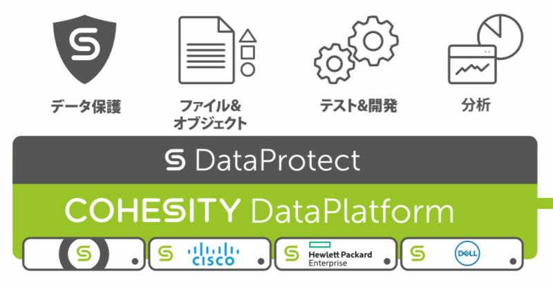 DataPlatform_Data Protect
