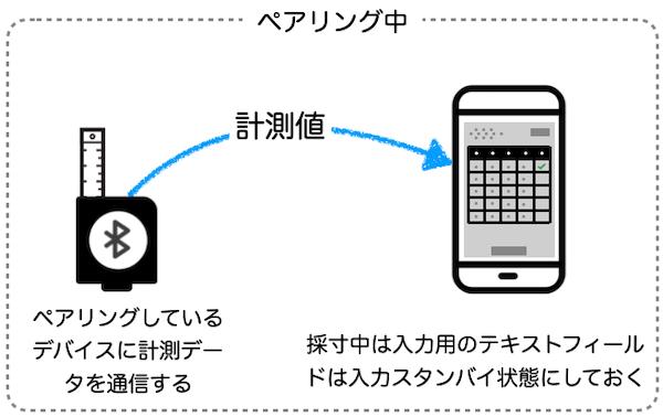 ble-measure-app