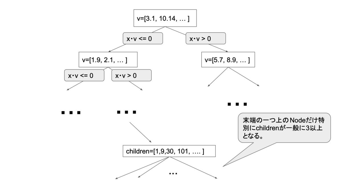 tree_image