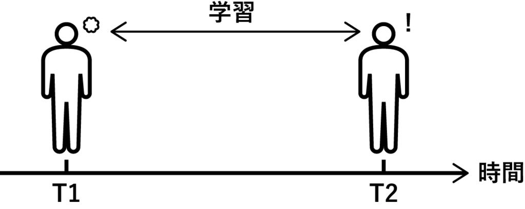 f:id:vbear:20180119131452p:plain