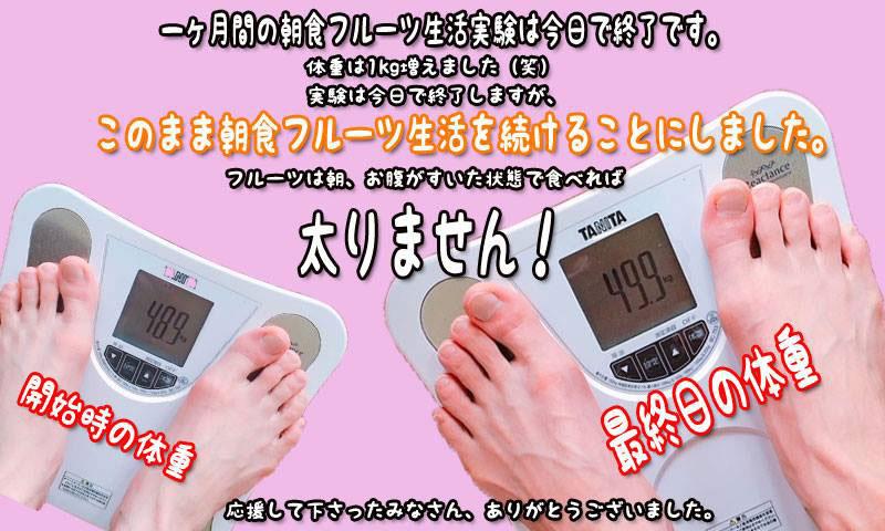 この記事のアイキャッチ画像。フルーツダイエットは効果的でいくら食べても太りませんでした。実験前(48.9kg)と実験後(49.9kg)の体重が表示されている。