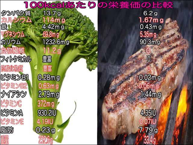 f:id:vegetarianman:20180929165158j:plain